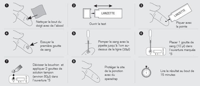 utilisation-francais-covid-19