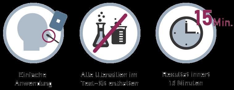 Einfache Handhabung Antigen Test