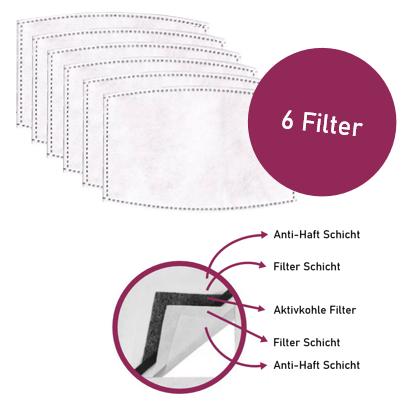Ersatzfilter für Atemschutzmaske